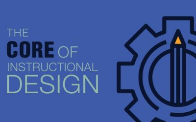 core-of-instructional-design-process