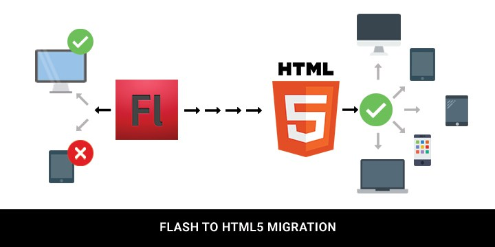 flash to html5 migration