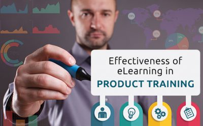 Effectiveness-of-eLearning-in-Product-Training
